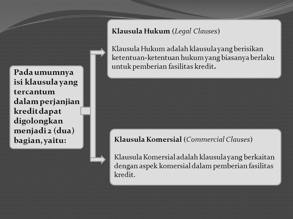 Klausula Hukum (Legal Clauses)