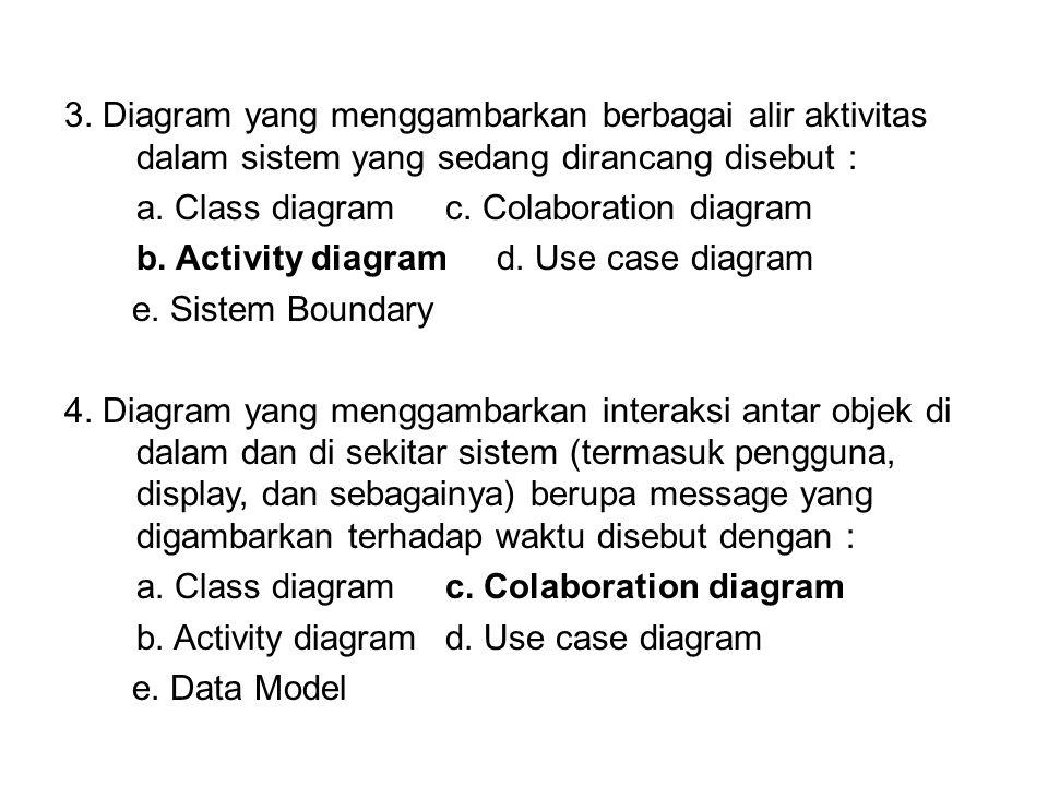 3. Diagram yang menggambarkan berbagai alir aktivitas dalam sistem yang sedang dirancang disebut :