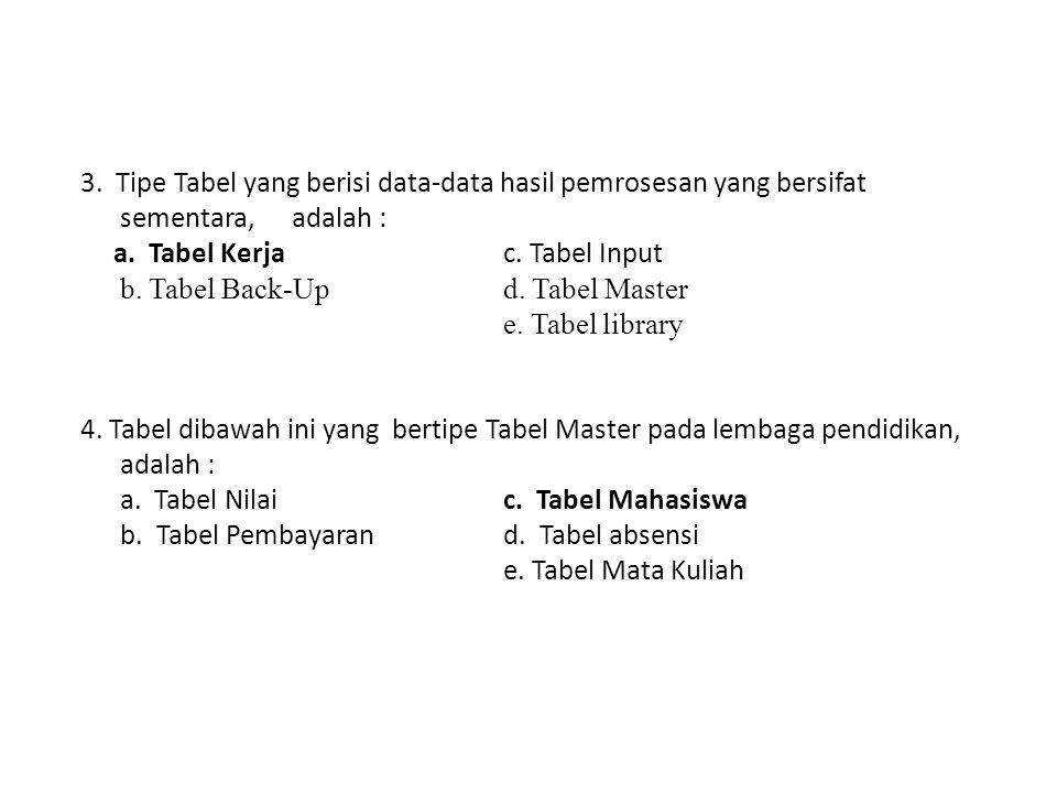3. Tipe Tabel yang berisi data-data hasil pemrosesan yang bersifat sementara, adalah :