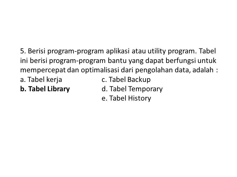 5. Berisi program-program aplikasi atau utility program