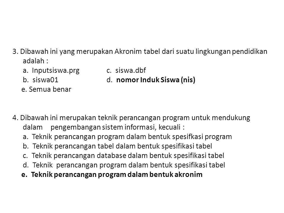 3. Dibawah ini yang merupakan Akronim tabel dari suatu lingkungan pendidikan adalah : a. Inputsiswa.prg c. siswa.dbf b. siswa01 d. nomor Induk Siswa (nis)
