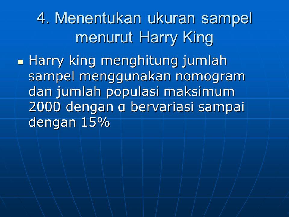 4. Menentukan ukuran sampel menurut Harry King