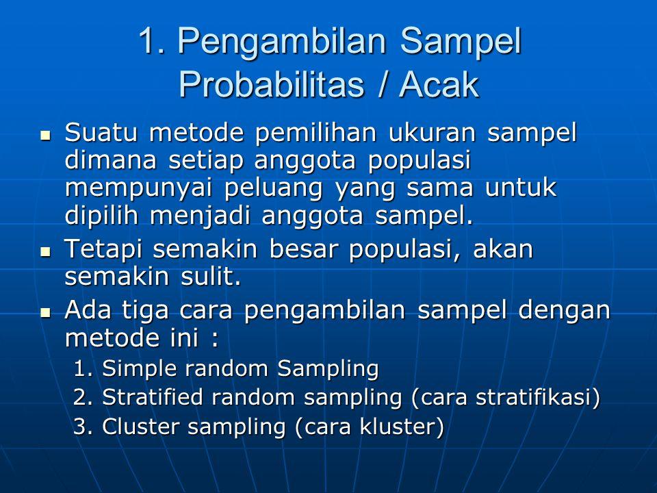 1. Pengambilan Sampel Probabilitas / Acak