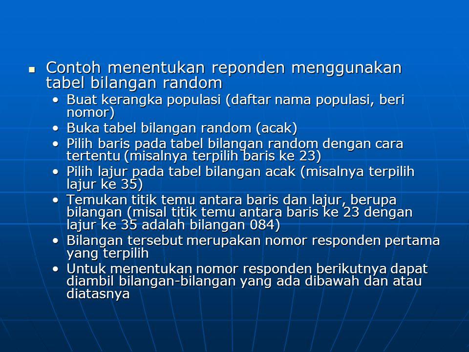 Contoh menentukan reponden menggunakan tabel bilangan random