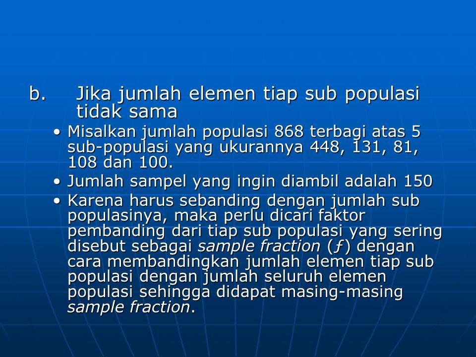 b. Jika jumlah elemen tiap sub populasi tidak sama