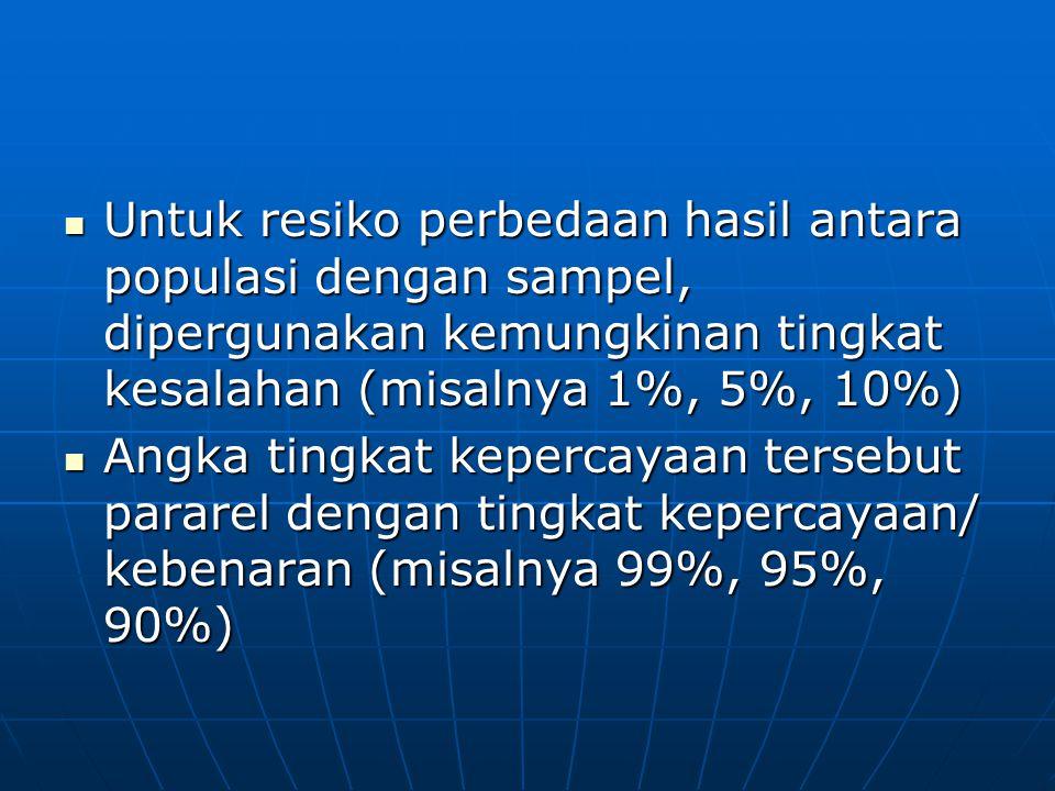 Untuk resiko perbedaan hasil antara populasi dengan sampel, dipergunakan kemungkinan tingkat kesalahan (misalnya 1%, 5%, 10%)