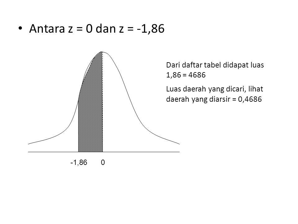 Antara z = 0 dan z = -1,86 Dari daftar tabel didapat luas 1,86 = 4686
