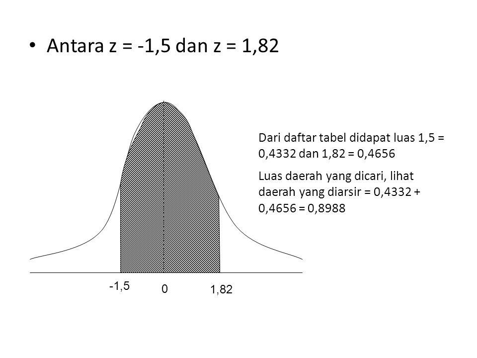 Antara z = -1,5 dan z = 1,82 Dari daftar tabel didapat luas 1,5 = 0,4332 dan 1,82 = 0,4656.