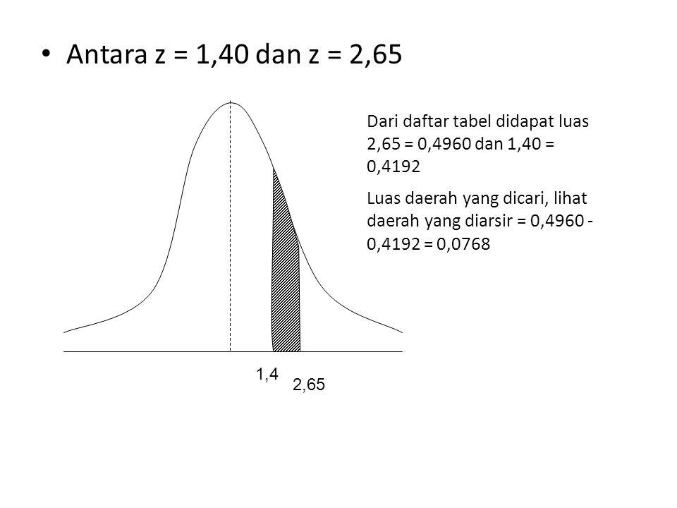 Antara z = 1,40 dan z = 2,65 Dari daftar tabel didapat luas 2,65 = 0,4960 dan 1,40 = 0,4192.