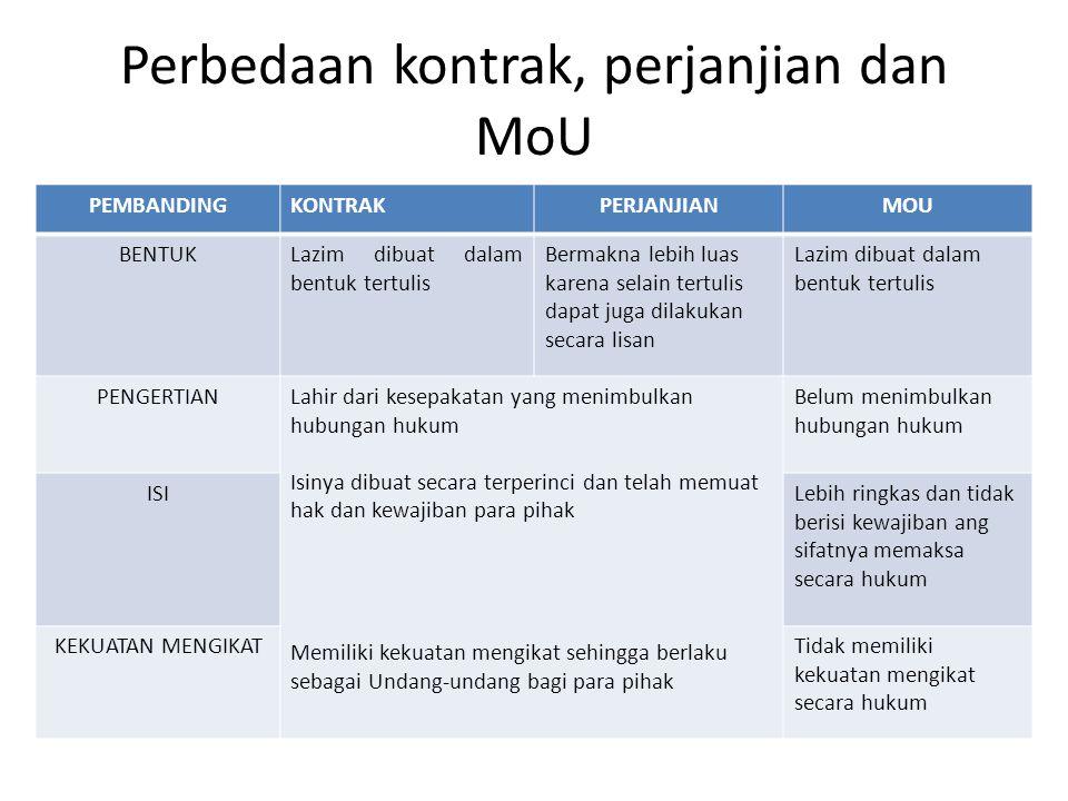 Perbedaan kontrak, perjanjian dan MoU