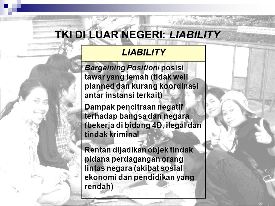 TKI DI LUAR NEGERI: LIABILITY