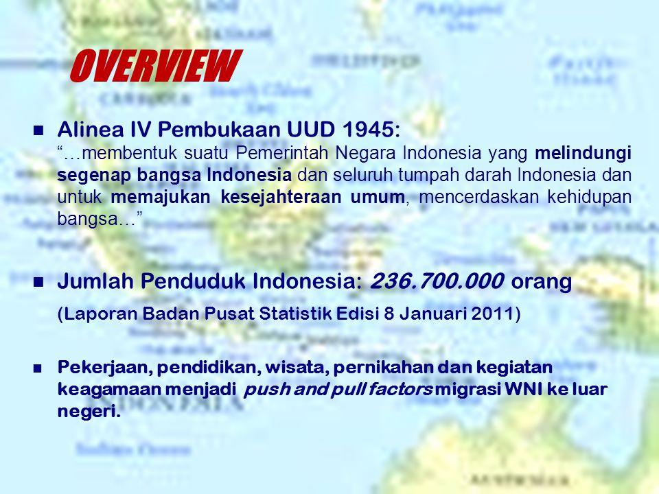 OVERVIEW Alinea IV Pembukaan UUD 1945: