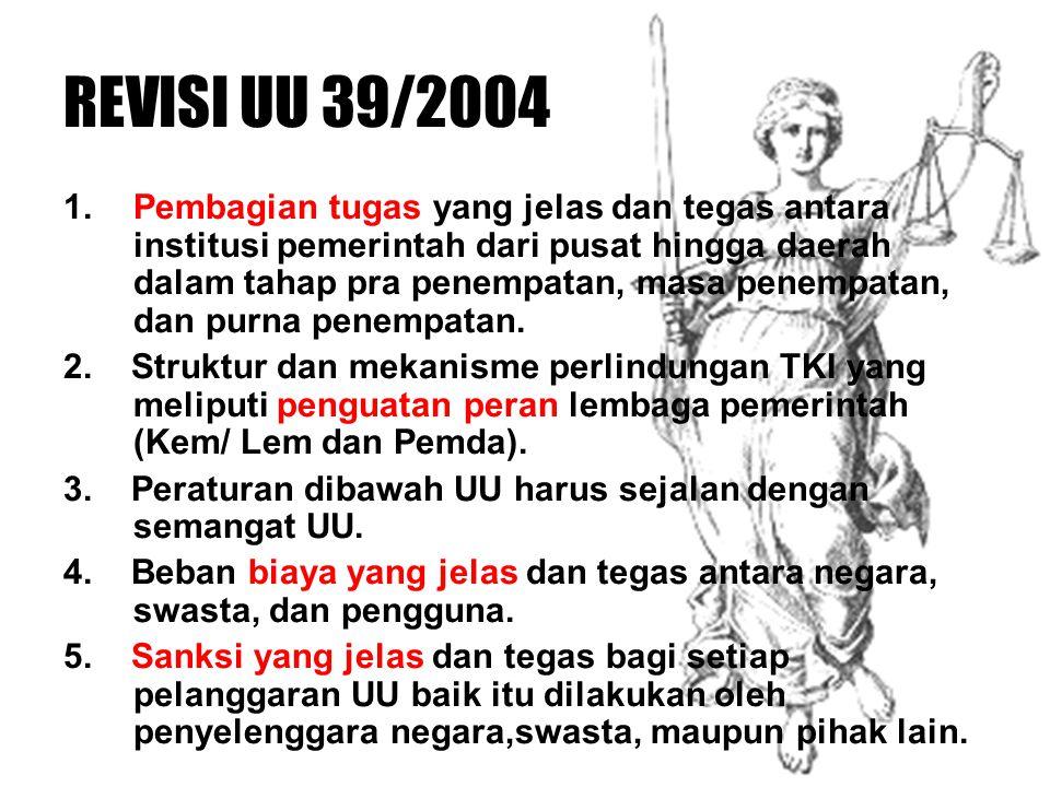 REVISI UU 39/2004