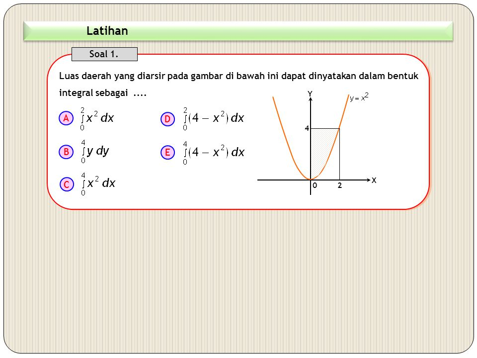 Latihan Soal 1. Luas daerah yang diarsir pada gambar di bawah ini dapat dinyatakan dalam bentuk integral sebagai ....