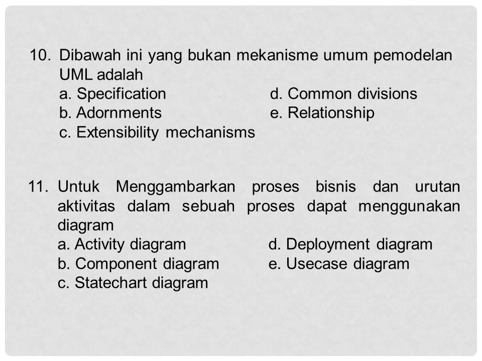 10. Dibawah ini yang bukan mekanisme umum pemodelan UML adalah