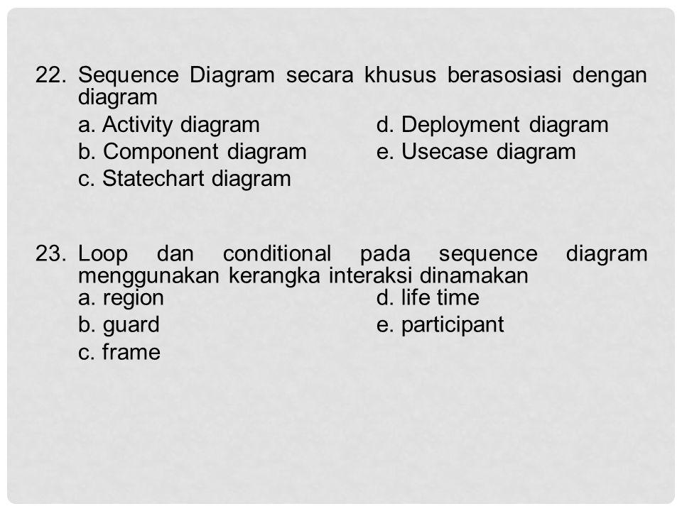 22. Sequence Diagram secara khusus berasosiasi dengan diagram