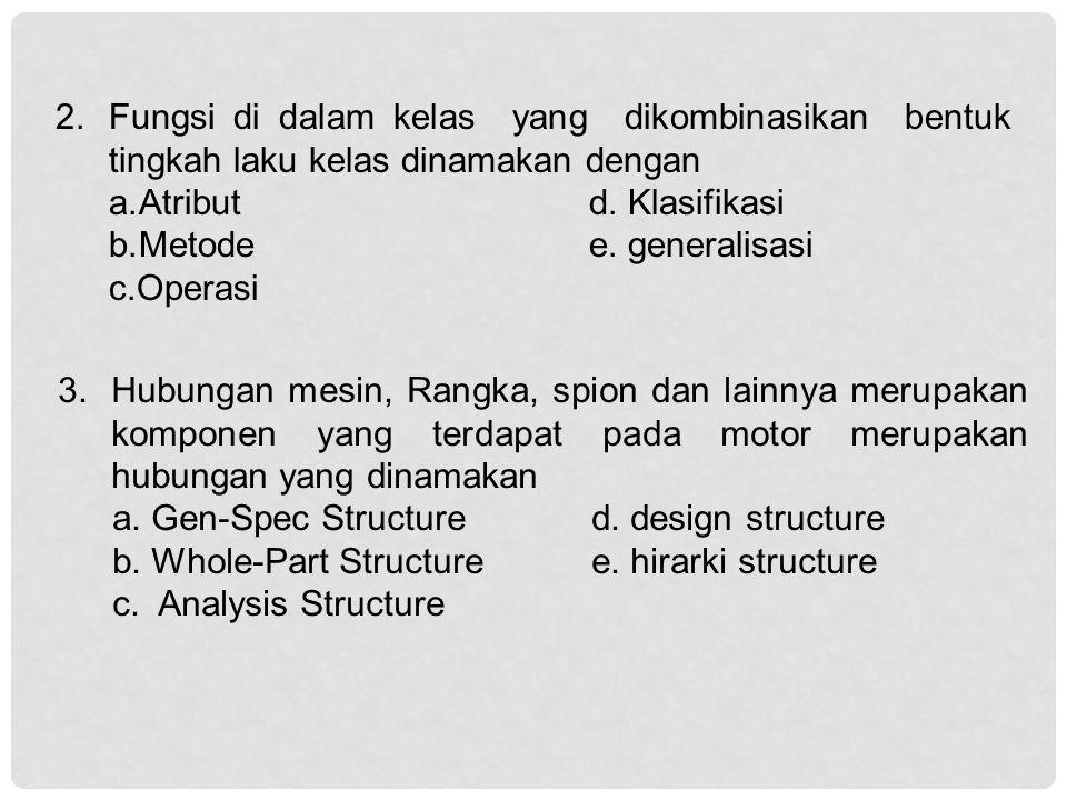 2. Fungsi di dalam kelas yang dikombinasikan bentuk tingkah laku kelas dinamakan dengan