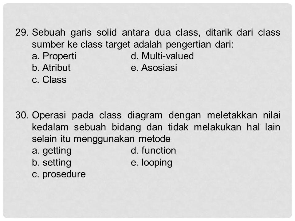 29. Sebuah garis solid antara dua class, ditarik dari class sumber ke class target adalah pengertian dari: