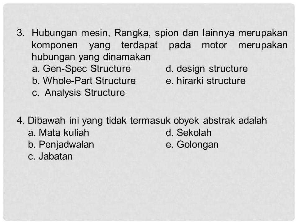 Hubungan mesin, Rangka, spion dan lainnya merupakan komponen yang terdapat pada motor merupakan hubungan yang dinamakan