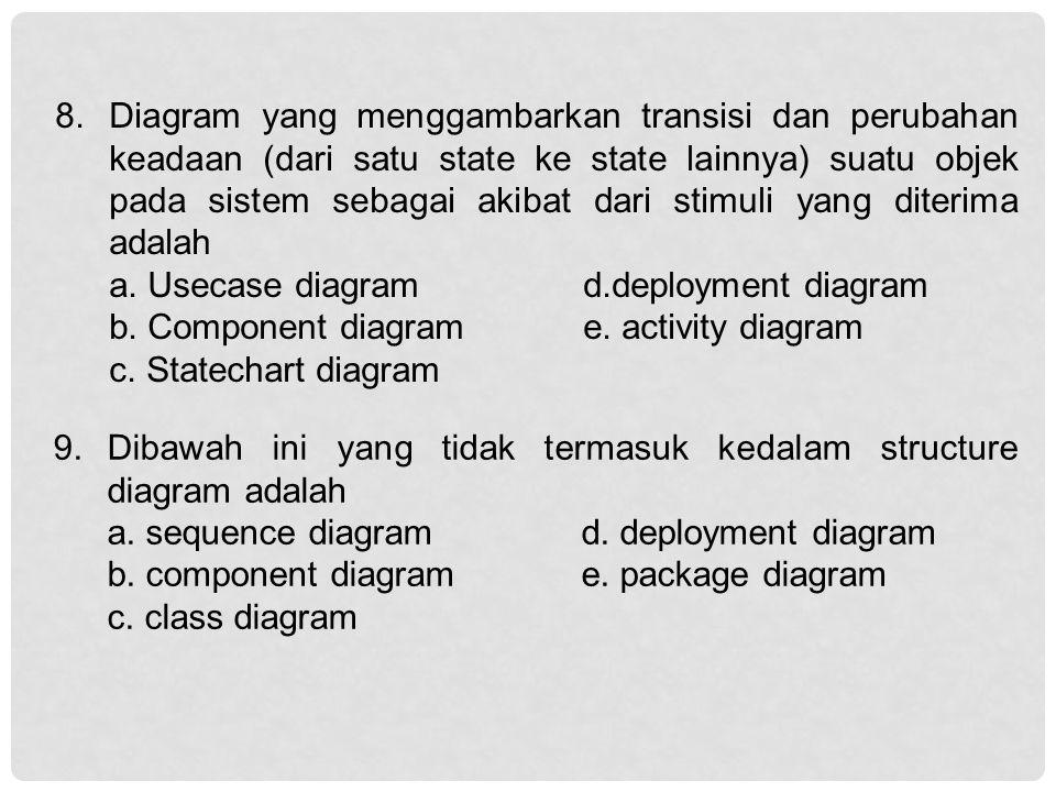 8. Diagram yang menggambarkan transisi dan perubahan keadaan (dari satu state ke state lainnya) suatu objek pada sistem sebagai akibat dari stimuli yang diterima adalah