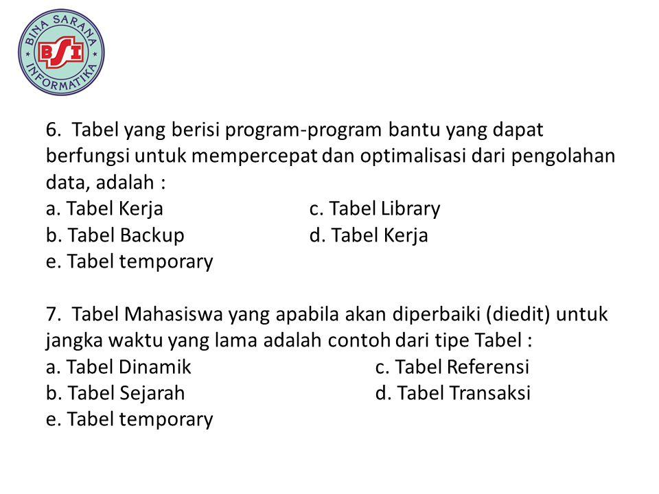 6. Tabel yang berisi program-program bantu yang dapat berfungsi untuk mempercepat dan optimalisasi dari pengolahan data, adalah :