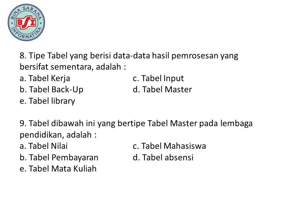 8. Tipe Tabel yang berisi data-data hasil pemrosesan yang bersifat sementara, adalah :