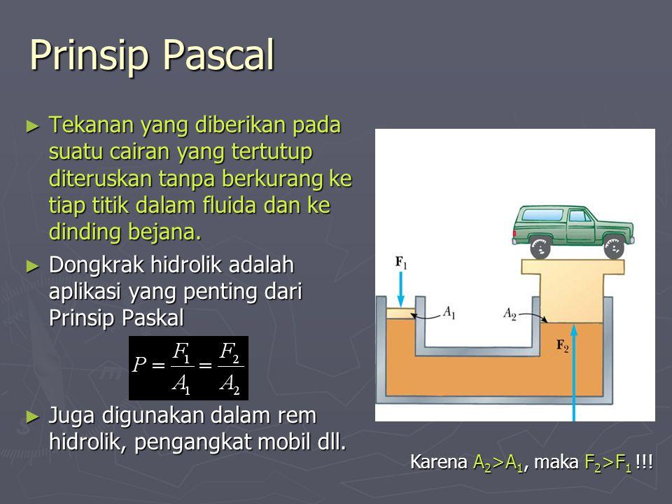 Prinsip Pascal Tekanan yang diberikan pada suatu cairan yang tertutup diteruskan tanpa berkurang ke tiap titik dalam fluida dan ke dinding bejana.