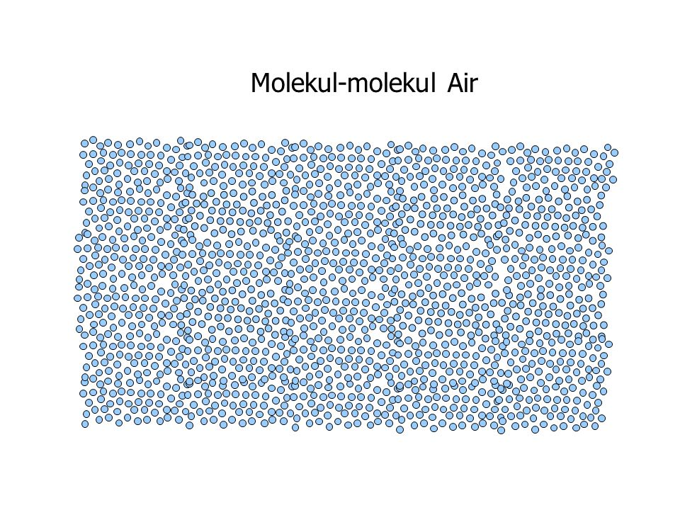 Molekul-molekul Air 18