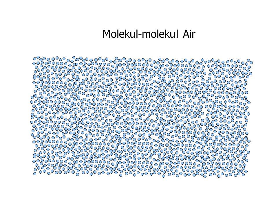 Molekul-molekul Air 18
