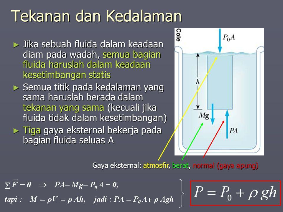 Tekanan dan Kedalaman Jika sebuah fluida dalam keadaan diam pada wadah, semua bagian fluida haruslah dalam keadaan kesetimbangan statis.