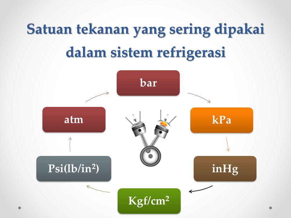 Satuan tekanan yang sering dipakai dalam sistem refrigerasi