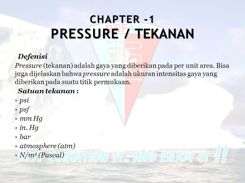 CHAPTER -1 PRESSURE / TEKANAN