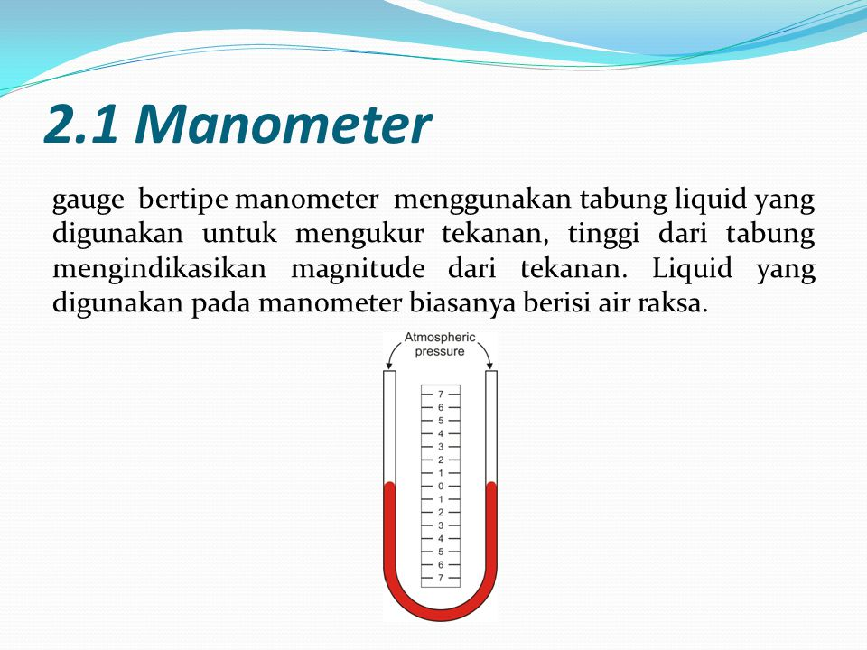 2.1 Manometer