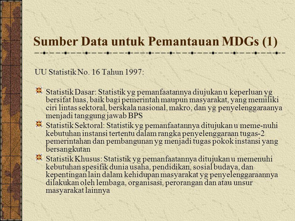 Sumber Data untuk Pemantauan MDGs (1)