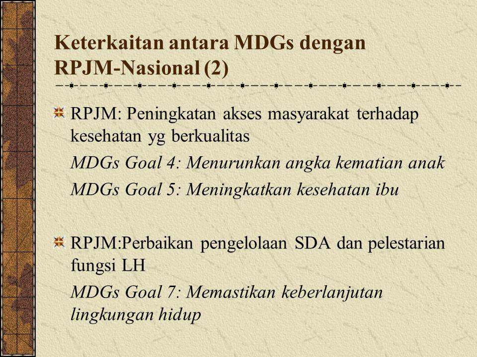 Keterkaitan antara MDGs dengan RPJM-Nasional (2)