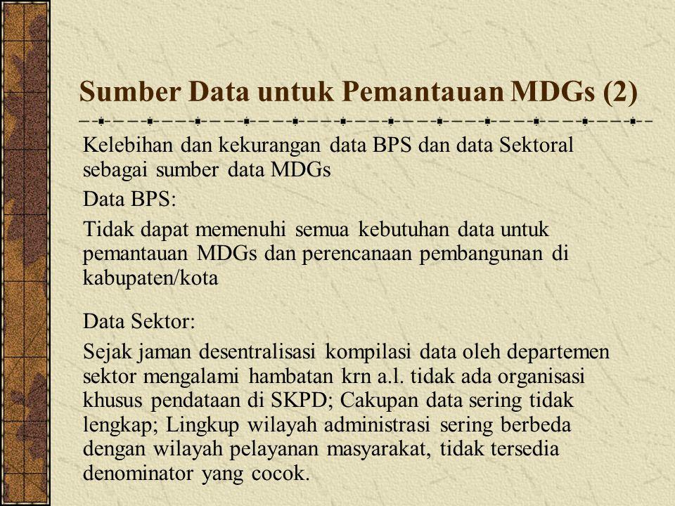 Sumber Data untuk Pemantauan MDGs (2)