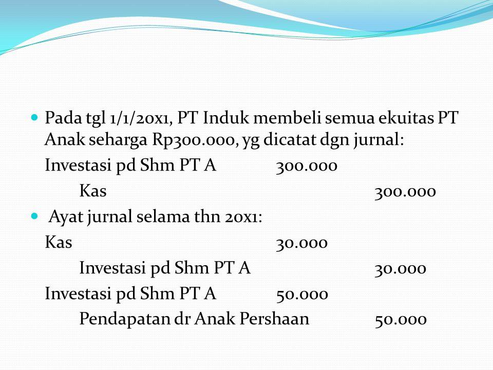 Pada tgl 1/1/20x1, PT Induk membeli semua ekuitas PT Anak seharga Rp300.000, yg dicatat dgn jurnal: