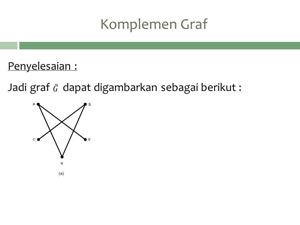Komplemen Graf Penyelesaian :