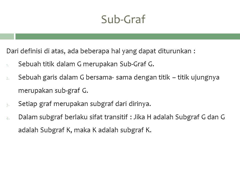 Sub-Graf Dari definisi di atas, ada beberapa hal yang dapat diturunkan : Sebuah titik dalam G merupakan Sub-Graf G.