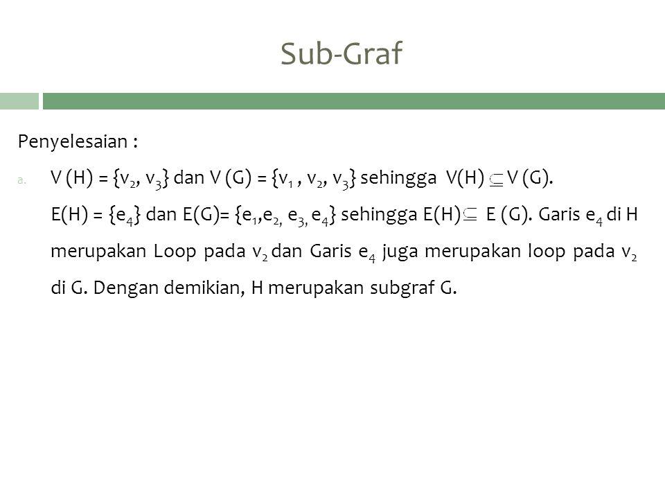 Sub-Graf Penyelesaian :
