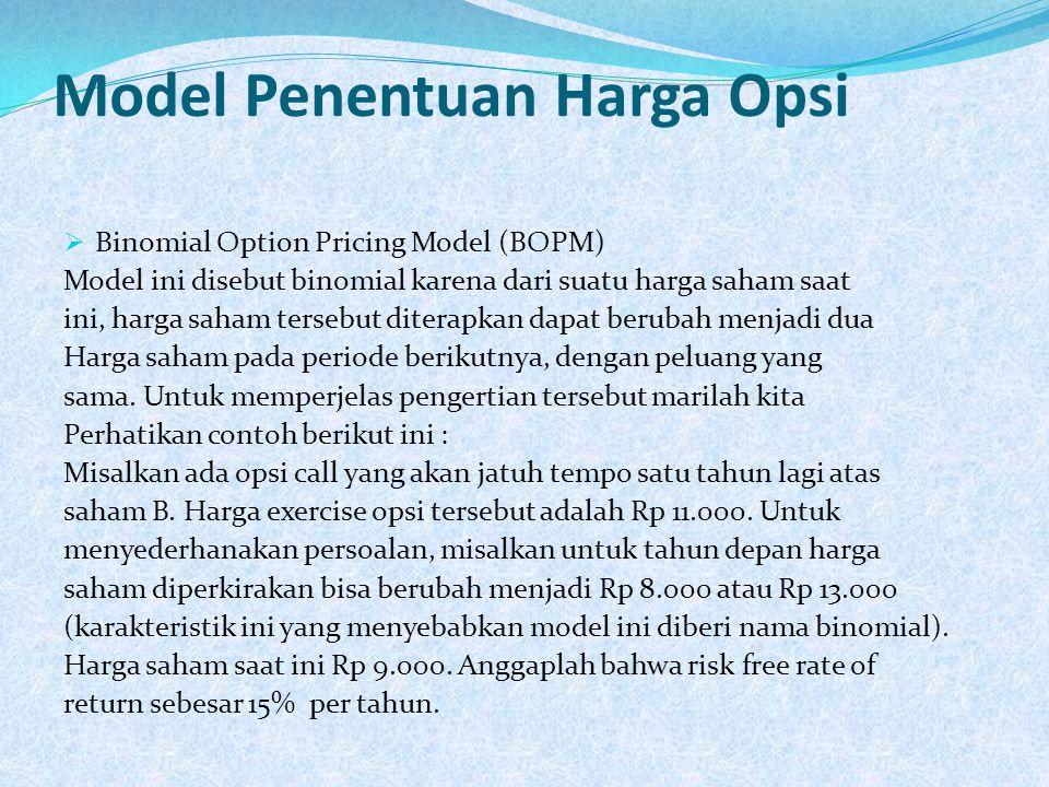 Model Penentuan Harga Opsi