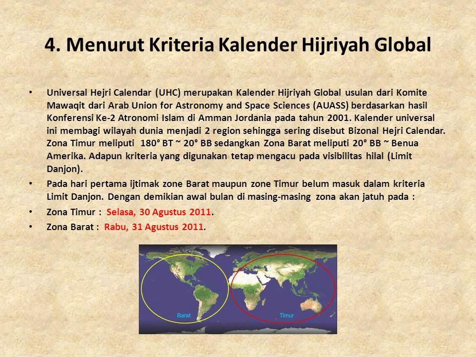4. Menurut Kriteria Kalender Hijriyah Global