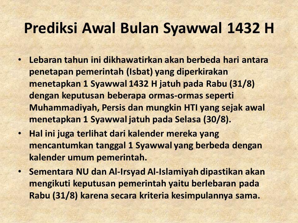 Prediksi Awal Bulan Syawwal 1432 H