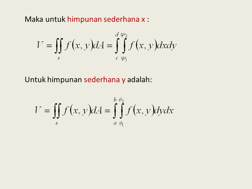 Maka untuk himpunan sederhana x : Untuk himpunan sederhana y adalah: