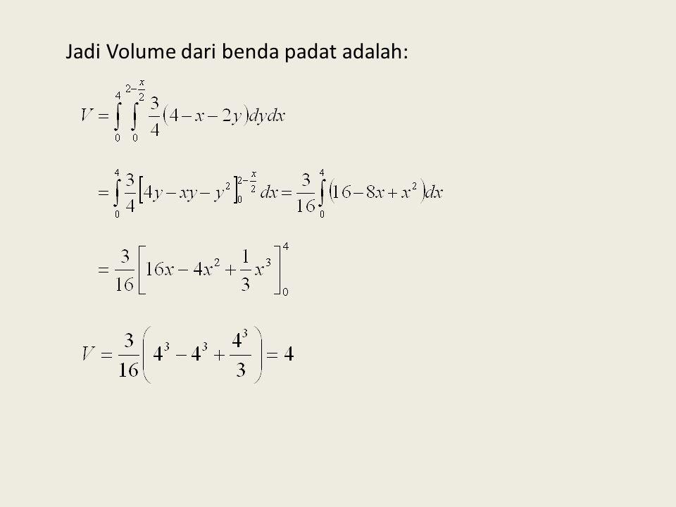 Jadi Volume dari benda padat adalah: