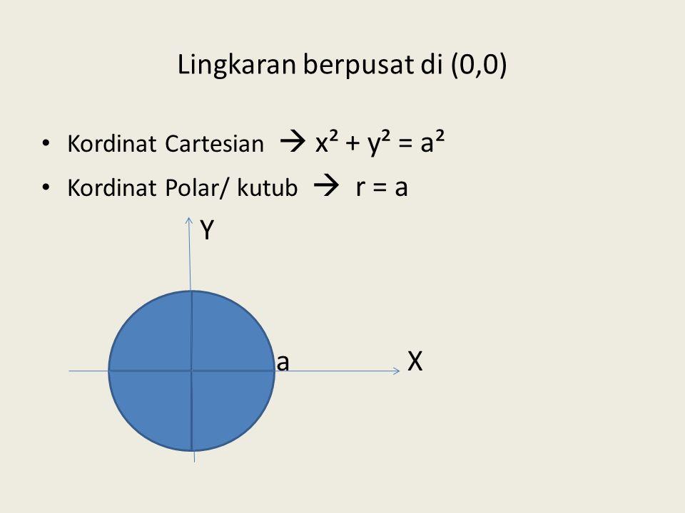 Lingkaran berpusat di (0,0)