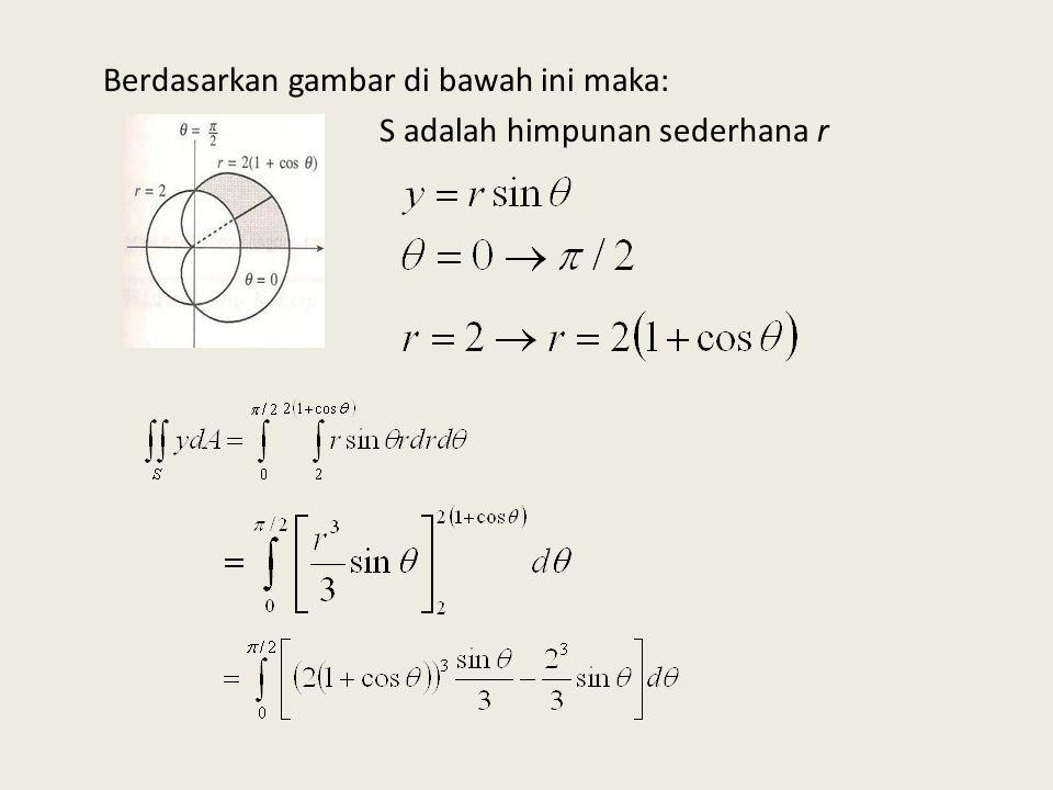 Berdasarkan gambar di bawah ini maka: S adalah himpunan sederhana r