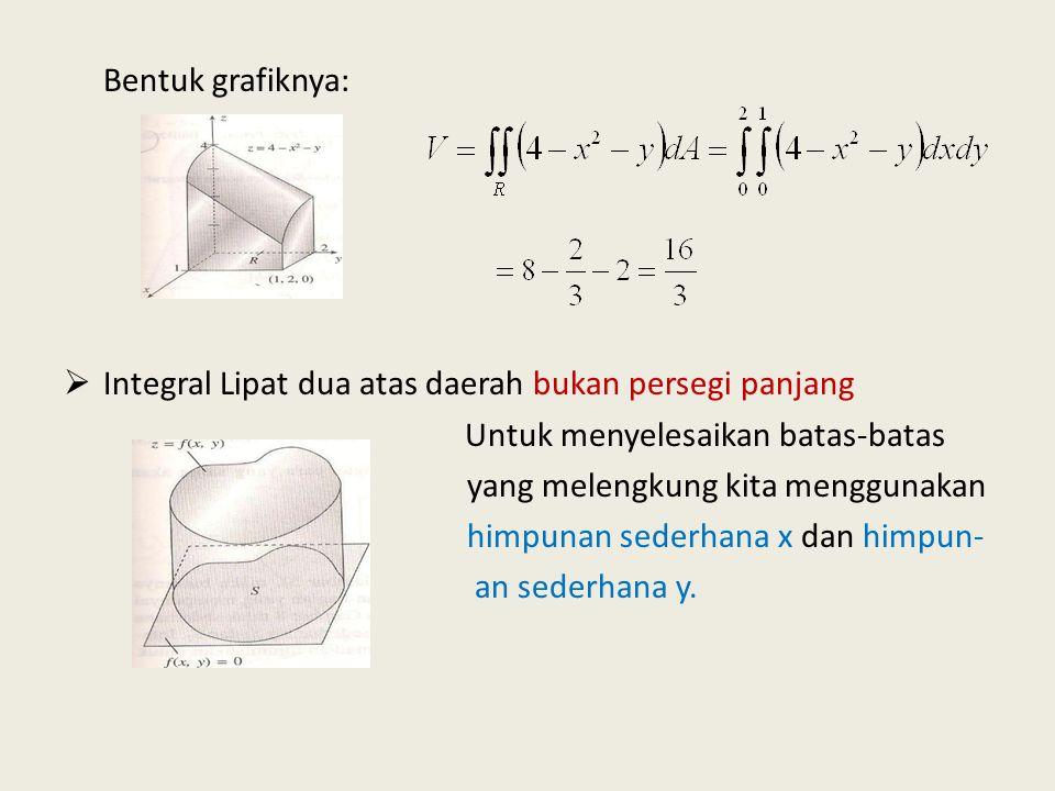 Bentuk grafiknya: Integral Lipat dua atas daerah bukan persegi panjang. Untuk menyelesaikan batas-batas.