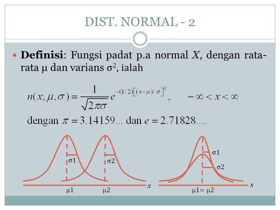 DIST. NORMAL - 2 Definisi: Fungsi padat p.a normal X, dengan rata-rata μ dan varians σ2, ialah. σ1.