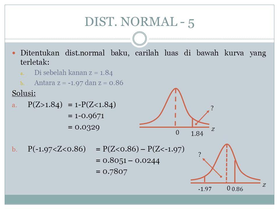 DIST. NORMAL - 5 Ditentukan dist.normal baku, carilah luas di bawah kurva yang terletak: Di sebelah kanan z = 1.84.